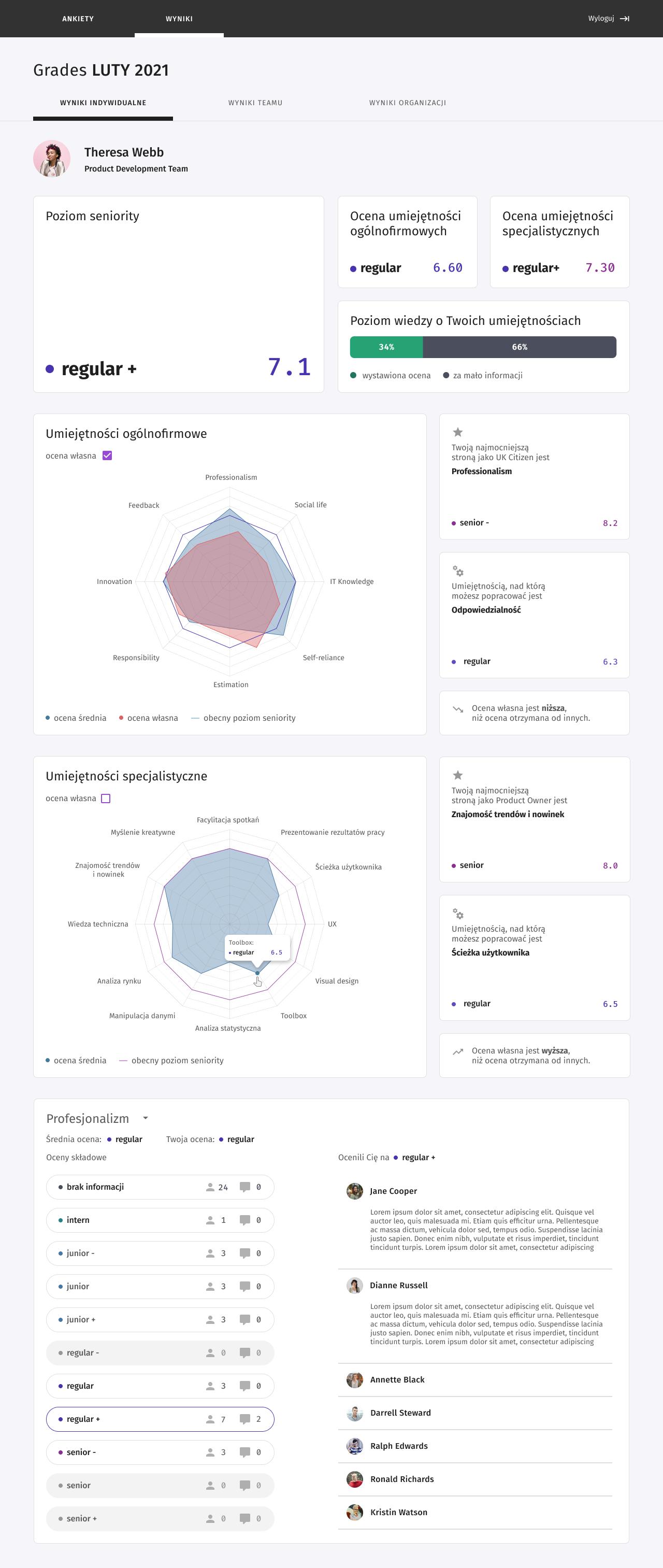 Screenshot z platformy Grades. Stopień seniority ustala wysokość wynagrodzenia.